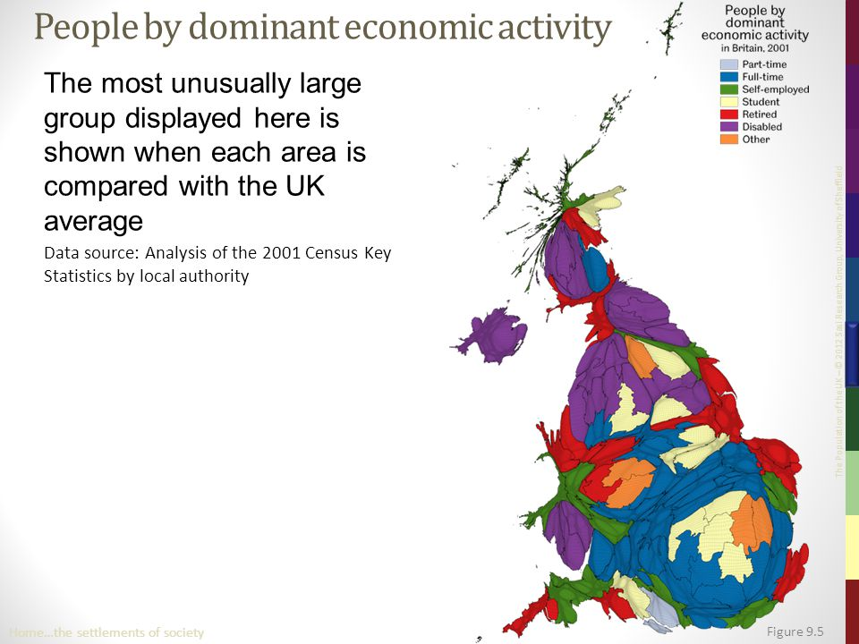 The Population of the UK – © 2012 Sasi Research Group, University of Sheffield Figure 9.5 Home…the settlements of society People by dominant economic