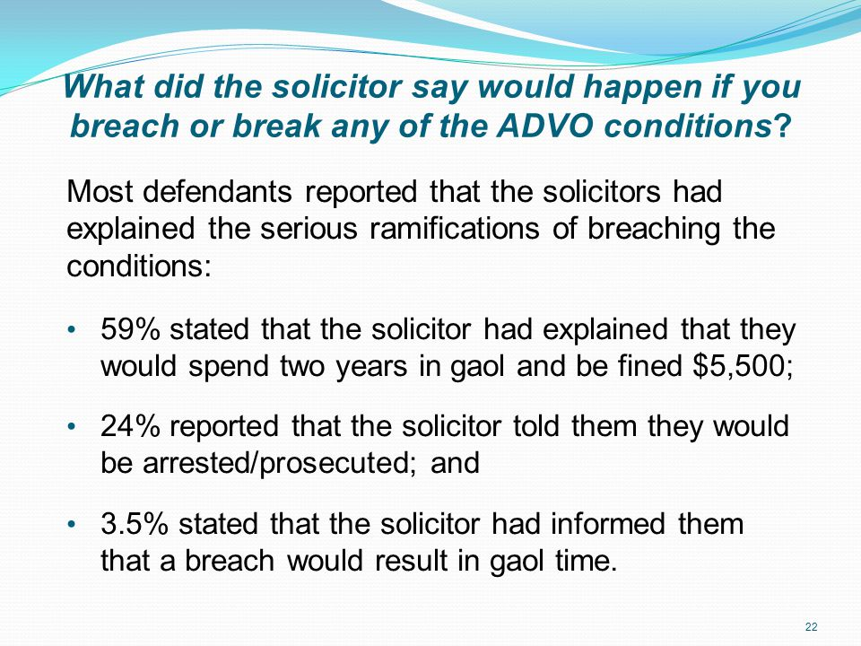 What did the solicitor say would happen if you breach or break any of the ADVO conditions.