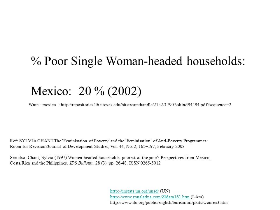 % Poor Single Woman-headed households: Mexico: 20 % (2002) http://unstats.un.org/unsd/http://unstats.un.org/unsd/ (UN) http://www.zonalatina.com/Zldat