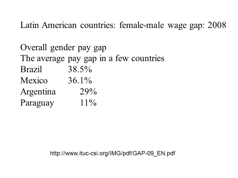 Latin American countries: female-male wage gap: 2008 Overall gender pay gap The average pay gap in a few countries Brazil 38.5% Mexico 36.1% Argentina