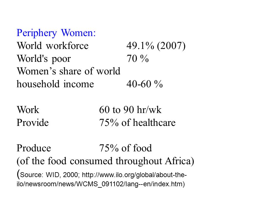 Periphery Women: World workforce 49.1% (2007) World's poor 70 % Women's share of world household income 40-60 % Work 60 to 90 hr/wk Provide 75% of hea