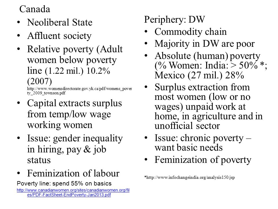 Canada Neoliberal State Affluent society Relative poverty (Adult women below poverty line (1.22 mil.) 10.2% (2007) http://www.womensdirectorate.gov.yk