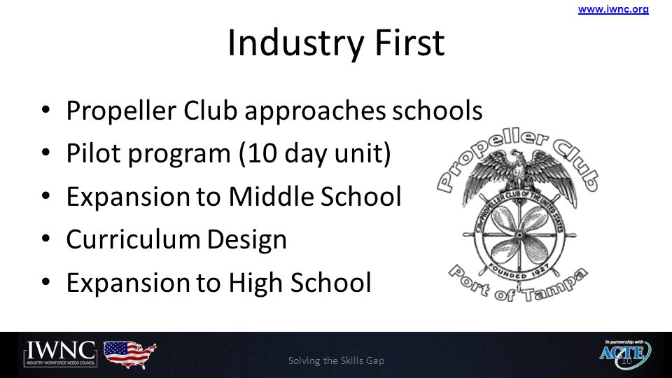 www.iwnc.org Industry First Solving the Skills Gap10 Propeller Club approaches schools Pilot program (10 day unit) Expansion to Middle School Curricul
