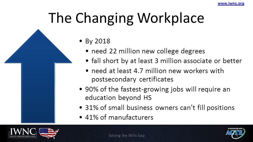 www.iwnc.org The Changing Workplace By 2018 need 22 million new college degrees fall short by at least 3 million associate or better need at least 4.7 million new workers with postsecondary certificates 90% of the fastest-growing jobs will require an education beyond HS 31% of small business owners can't fill positions 41% of manufacturers Solving the Skills Gap4