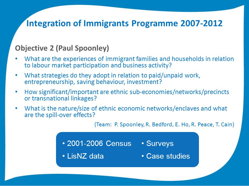 Integration of Immigrants Programme 2007-2012 Objective 2 (Paul Spoonley) What are the experiences of immigrant families and households in relation to labour market participation and business activity.