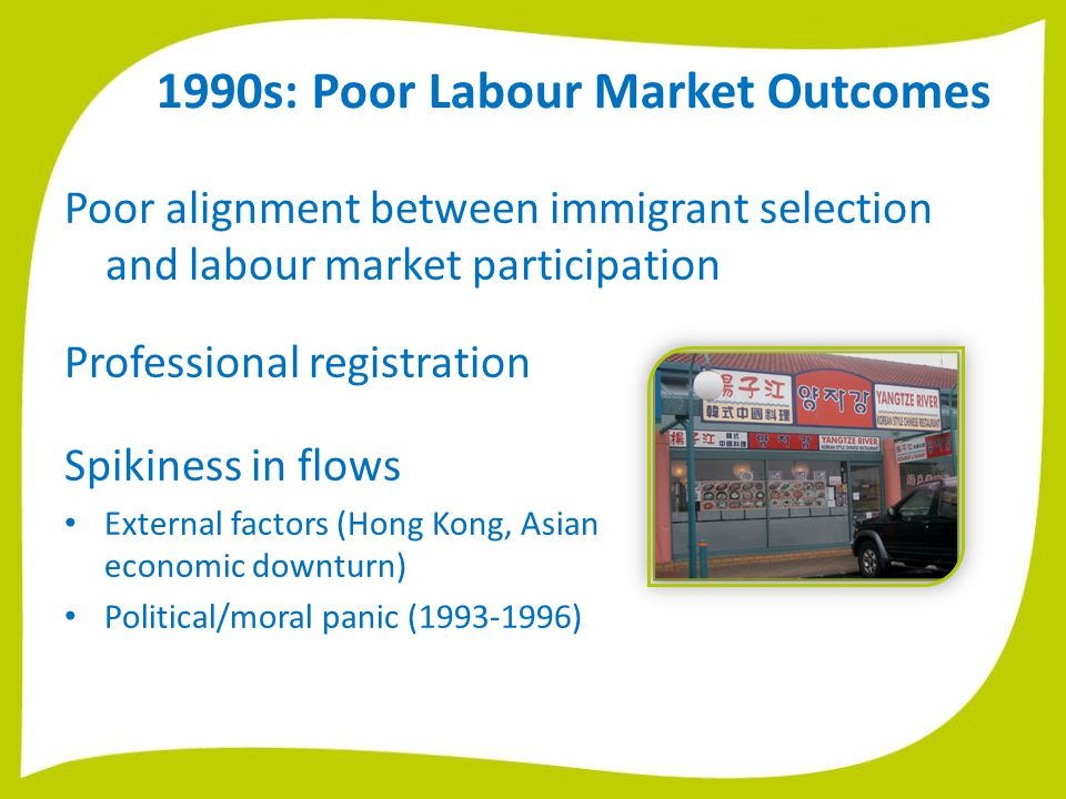 Neo-Liberal Influences on Immigration Policy State-recruitment of skilled labour Focus on responsible/entrepreneurial selves Local government reluctance to recognise racial barriers/ethnic dynamics Exception.