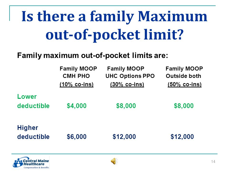 What are the Maximum out-of-pocket limits? Individual Maximum out-of-pocket limits are: CMH PHO UHC Options PPO Outside both (10% co-ins.) (30% co-ins