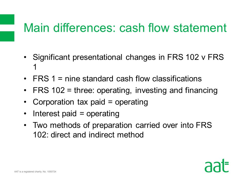 Significant presentational changes in FRS 102 v FRS 1 FRS 1 = nine standard cash flow classifications FRS 102 = three: operating, investing and financing Corporation tax paid = operating Interest paid = operating Two methods of preparation carried over into FRS 102: direct and indirect method Main differences: cash flow statement
