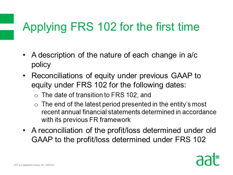 A description of the nature of each change in a/c policy Reconciliations of equity under previous GAAP to equity under FRS 102 for the following dates: o The date of transition to FRS 102; and o The end of the latest period presented in the entity's most recent annual financial statements determined in accordance with its previous FR framework A reconciliation of the profit/loss determined under old GAAP to the profit/loss determined under FRS 102 Applying FRS 102 for the first time