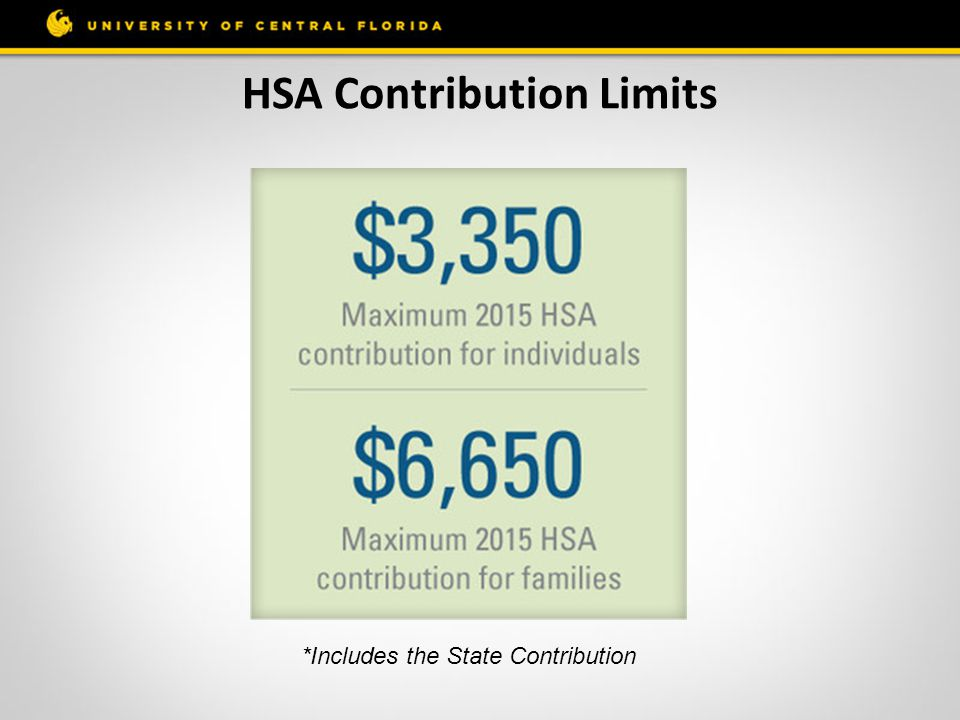 HSA Contribution Limits *Includes the State Contribution