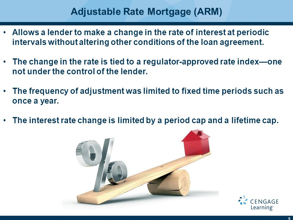 7 Borrower Protection Protective measures have been added to residential ARM requirements.