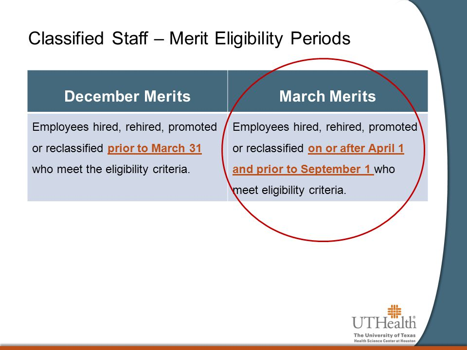 Classified Staff – Merit Eligibility Periods December MeritsMarch Merits Employees hired, rehired, promoted or reclassified prior to March 31 who meet
