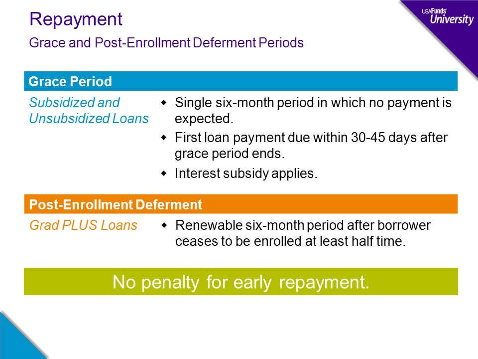 Repayment Grace Period Subsidized and Unsubsidized Loans  Single six-month period in which no payment is expected.