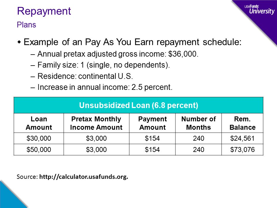 Repayment  Example of an Pay As You Earn repayment schedule: –Annual pretax adjusted gross income: $36,000.