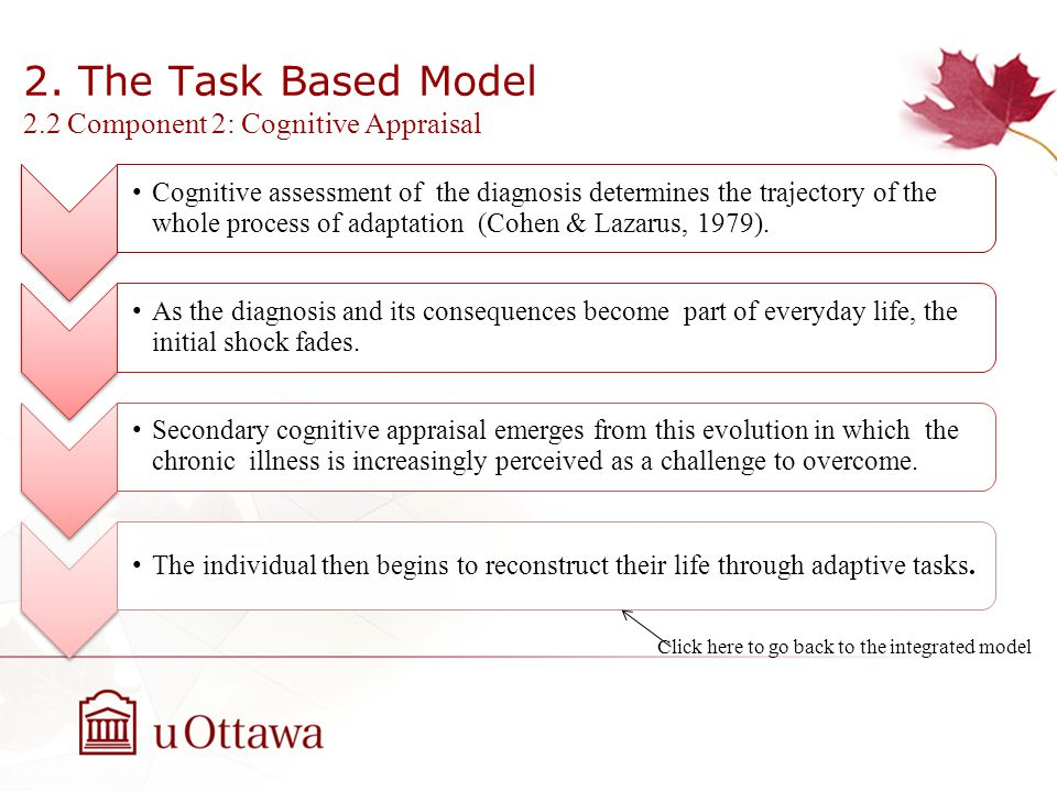 2. The Task Based Model 2.2 Component 2: Cognitive Appraisal Cognitive assessment of the diagnosis determines the trajectory of the whole process of a