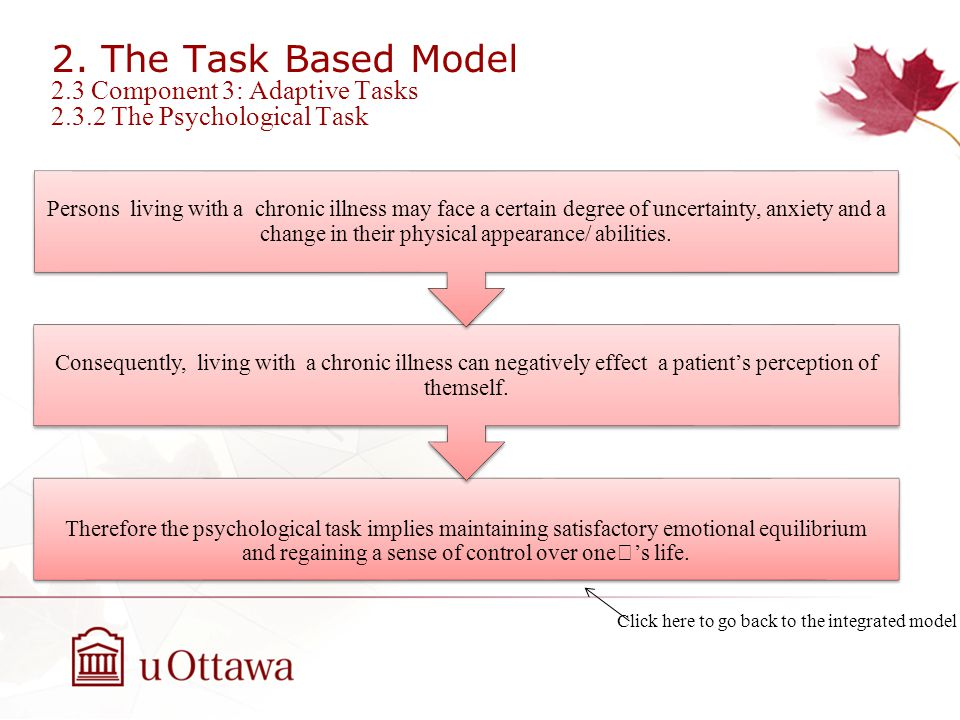 2. The Task Based Model 2.3 Component 3: Adaptive Tasks 2.3.2 The Psychological Task Therefore the psychological task implies maintaining satisfactory
