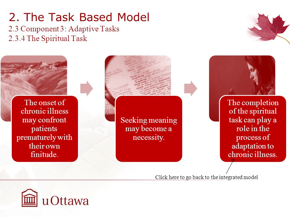 2. The Task Based Model 2.3 Component 3: Adaptive Tasks 2.3.4 The Spiritual Task The onset of chronic illness may confront patients prematurely with t