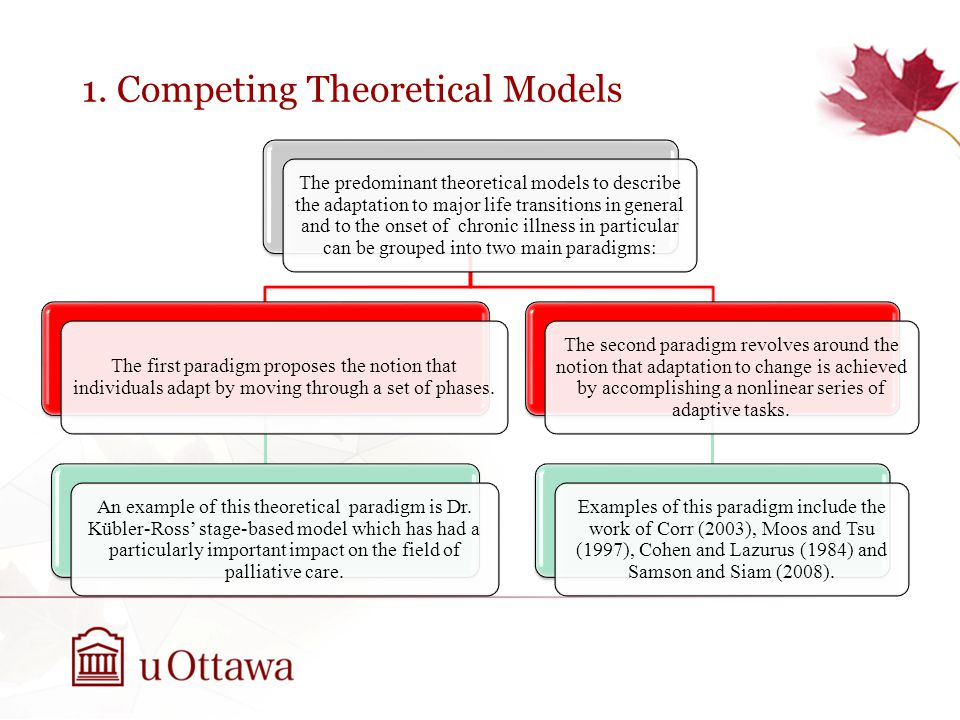 1. Competing Theoretical Models The predominant theoretical models to describe the adaptation to major life transitions in general and to the onset of