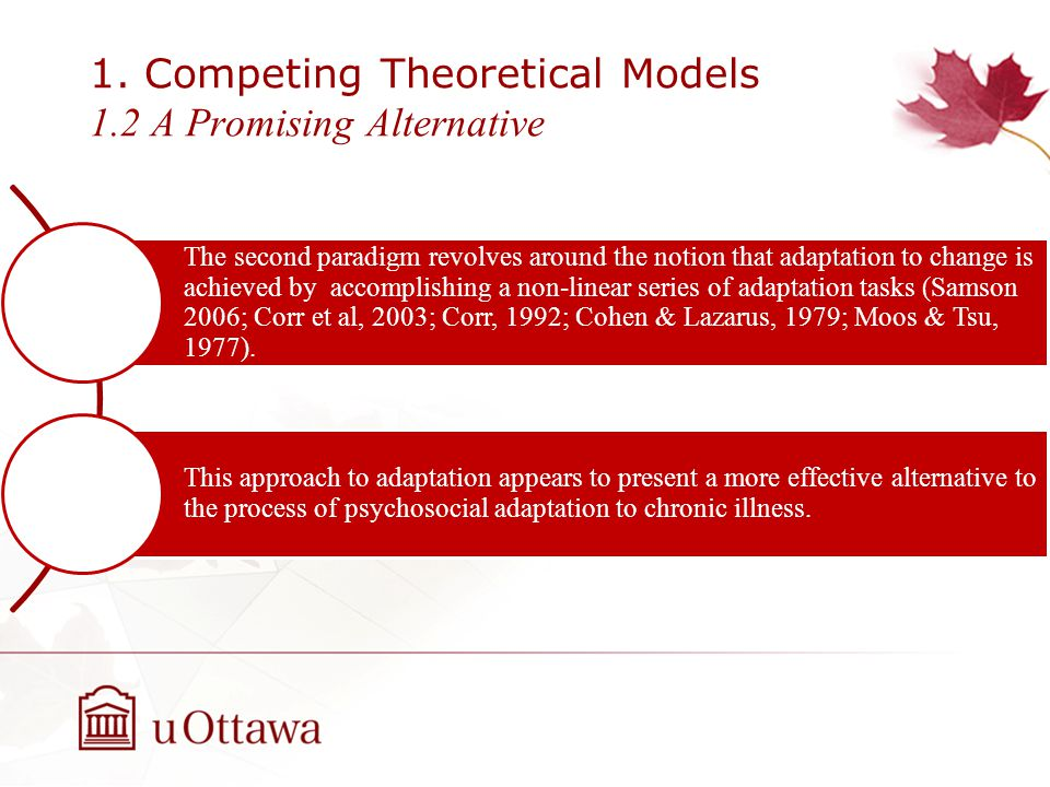 1. Competing Theoretical Models 1.2 A Promising Alternative The second paradigm revolves around the notion that adaptation to change is achieved by ac