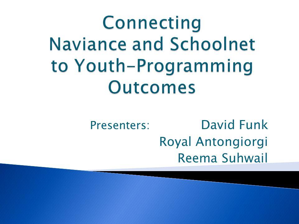 Presenters: David Funk Royal Antongiorgi Reema Suhwail