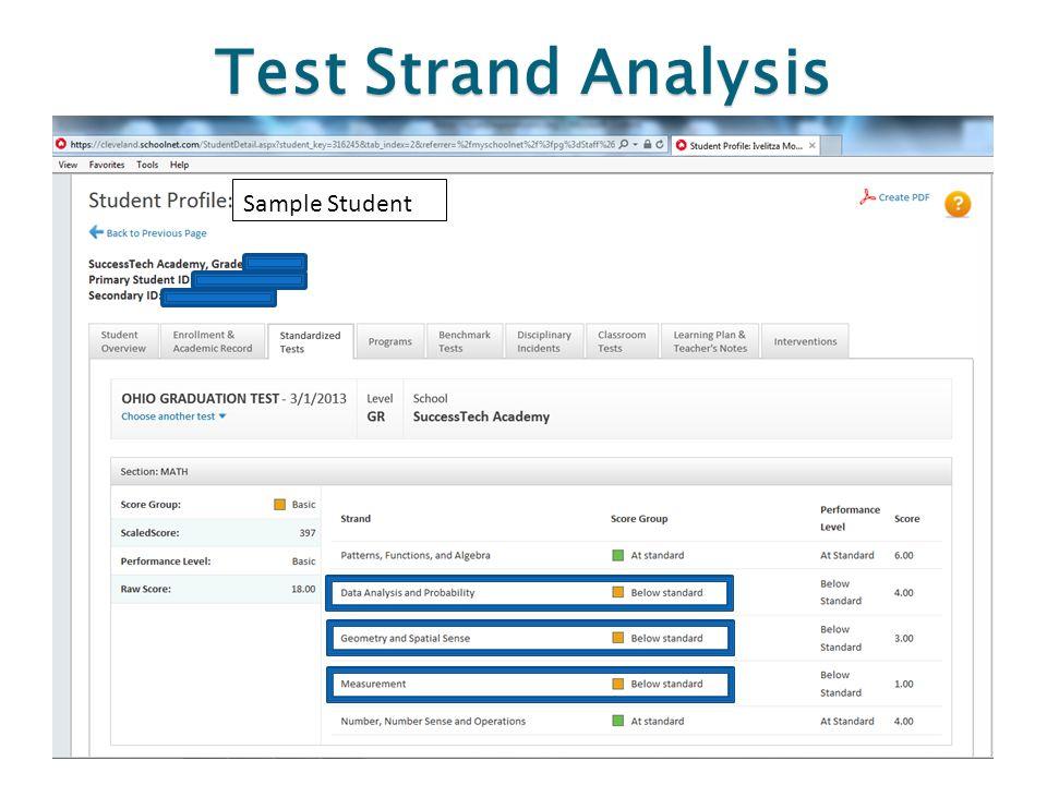 Test Strand Analysis Sample Student
