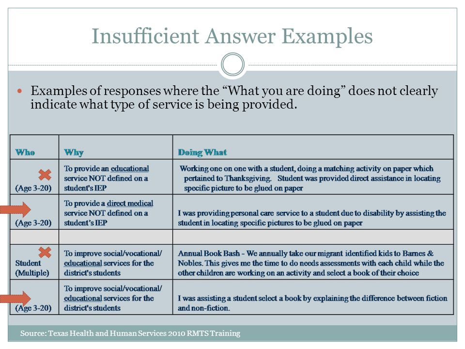 Insufficient Answer Examples Source: Texas Health and Human Services 2010 RMTS Training Examples of responses where the What you are doing does not clearly indicate what type of service is being provided.