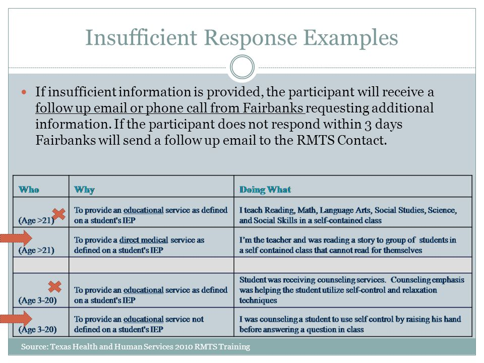 Insufficient Response Examples Source: Texas Health and Human Services 2010 RMTS Training If insufficient information is provided, the participant will receive a follow up email or phone call from Fairbanks requesting additional information.