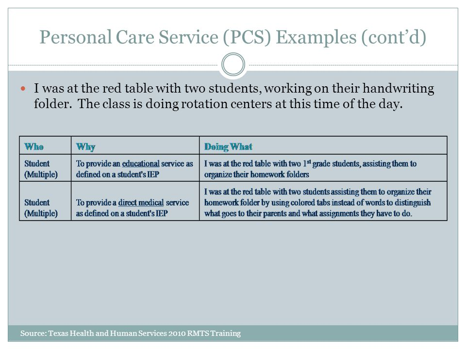 Personal Care Service (PCS) Examples (cont'd) Source: Texas Health and Human Services 2010 RMTS Training I was at the red table with two students, working on their handwriting folder.