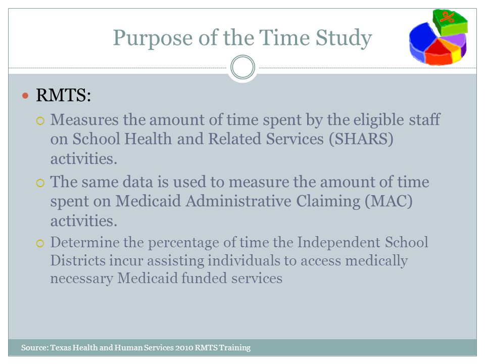 Purpose of the Time Study RMTS:  Measures the amount of time spent by the eligible staff on School Health and Related Services (SHARS) activities.