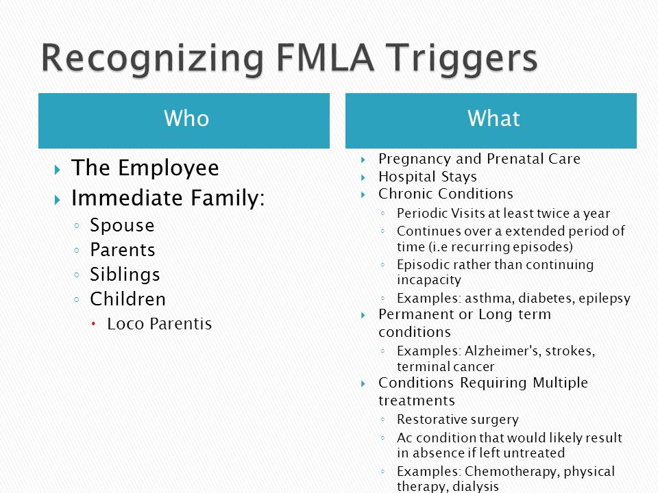 WhoWhat  The Employee  Immediate Family: ◦ Spouse ◦ Parents ◦ Siblings ◦ Children  Loco Parentis  Pregnancy and Prenatal Care  Hospital Stays  C