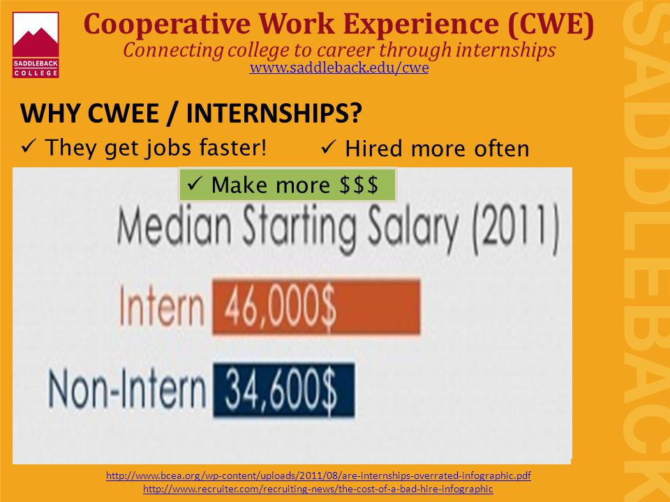 WHY CWEE / INTERNSHIPS? http://www.bcea.org/wp-content/uploads/2011/08/are-internships-overrated-infographic.pdf http://www.recruiter.com/recruiting-n