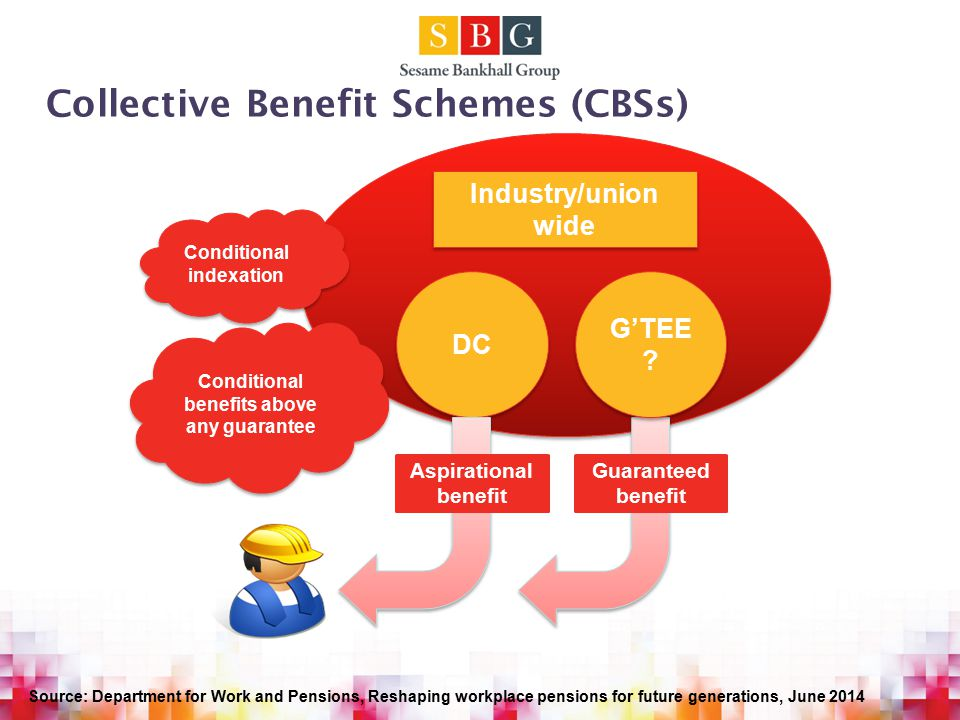 Collective Benefit Schemes (CBSs) DC G'TEE .