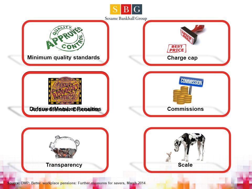 Scottish Life Commission & Consultancy Charging (CC)