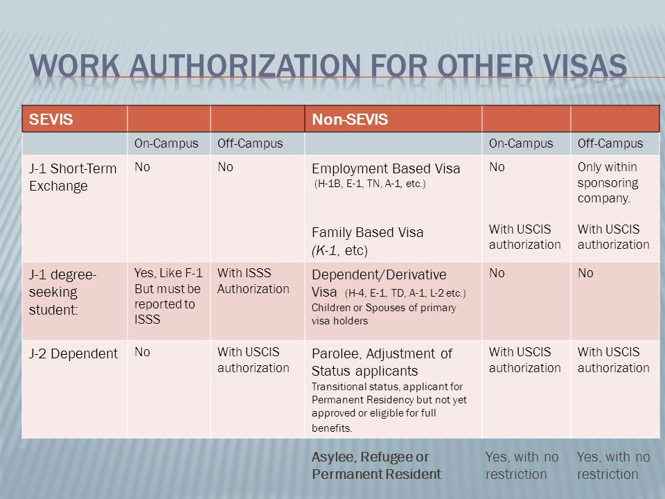 SEVISNon-SEVIS On-CampusOff-CampusOn-CampusOff-Campus J-1 Short-Term Exchange No Employment Based Visa (H-1B, E-1, TN, A-1, etc.) Family Based Visa (K-1, etc) No With USCIS authorization Only within sponsoring company.