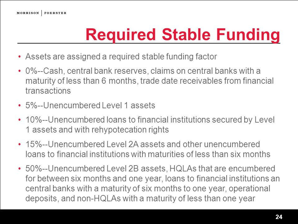 24 Required Stable Funding Assets are assigned a required stable funding factor 0%--Cash, central bank reserves, claims on central banks with a maturity of less than 6 months, trade date receivables from financial transactions 5%--Unencumbered Level 1 assets 10%--Unencumbered loans to financial institutions secured by Level 1 assets and with rehypotecation rights 15%--Unencumbered Level 2A assets and other unencumbered loans to financial institutions with maturities of less than six months 50%--Unencumbered Level 2B assets, HQLAs that are encumbered for between six months and one year, loans to financial institutions an central banks with a maturity of six months to one year, operational deposits, and non-HQLAs with a maturity of less than one year