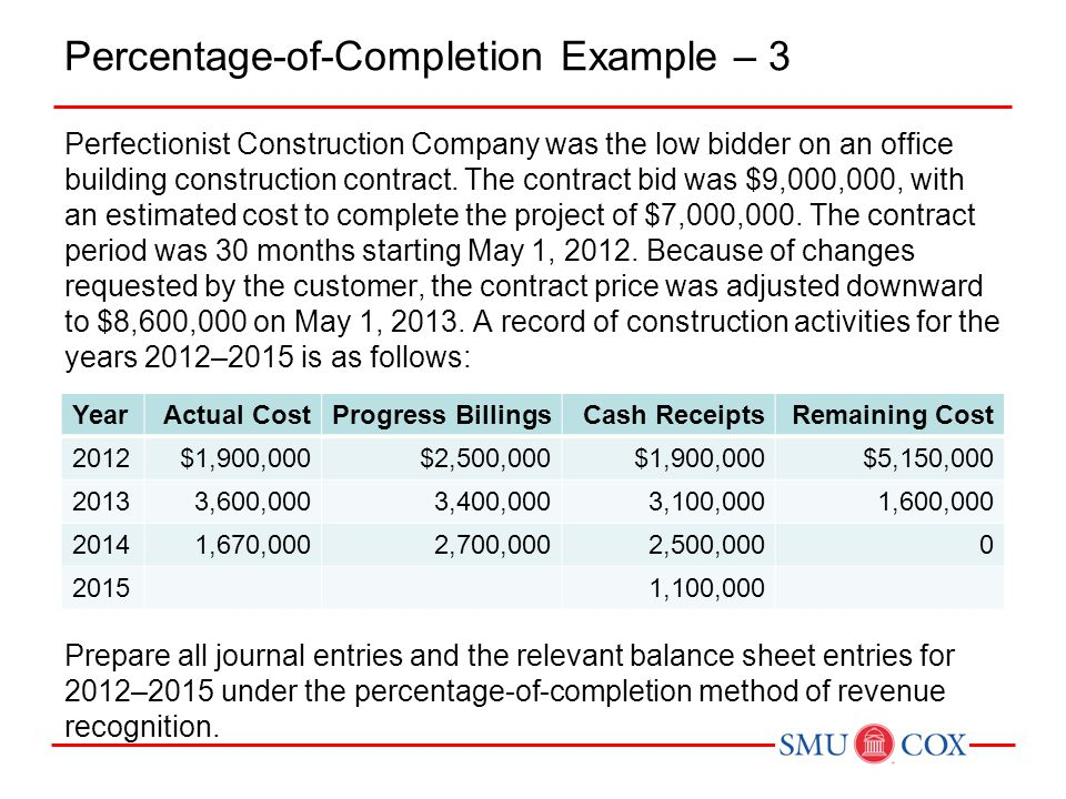 Percentage-of-Completion Example – 3 Perfectionist Construction Company was the low bidder on an office building construction contract. The contract b
