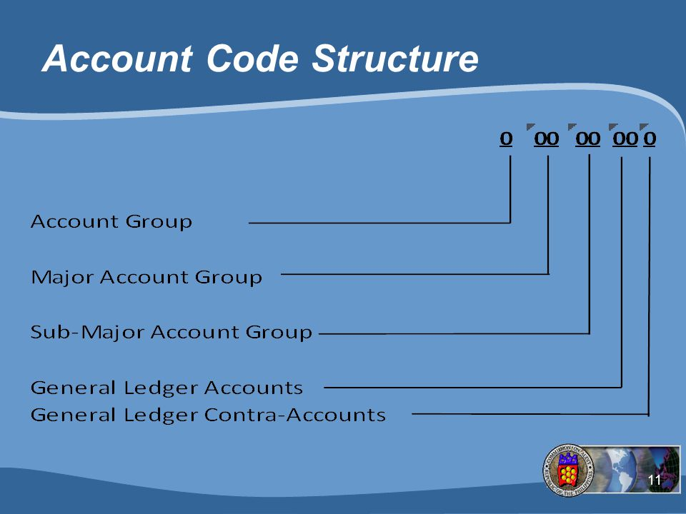 11 Account Code Structure
