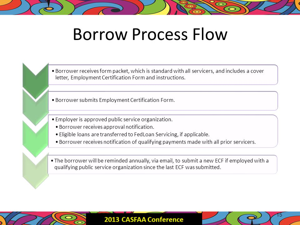 Borrow Process Flow Borrower receives form packet, which is standard with all servicers, and includes a cover letter, Employment Certification Form an