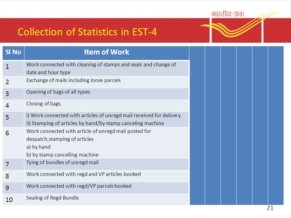 Collection of Statistics in EST-4 Sl No Item of Work 1 Work connected with cleaning of stamps and seals and change of date and hour type 2 Exchange of