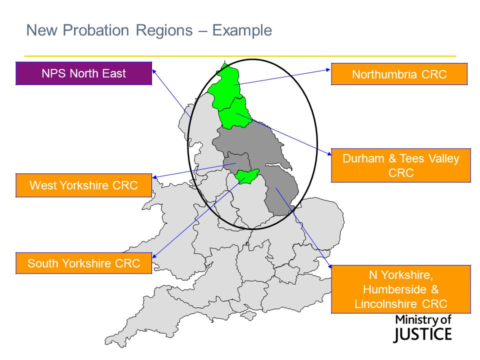 New Probation Regions – Example 8 2 13 West Yorkshire CRC South Yorkshire CRC Northumbria CRC Durham & Tees Valley CRC N Yorkshire, Humberside & Lincolnshire CRC NPS North East