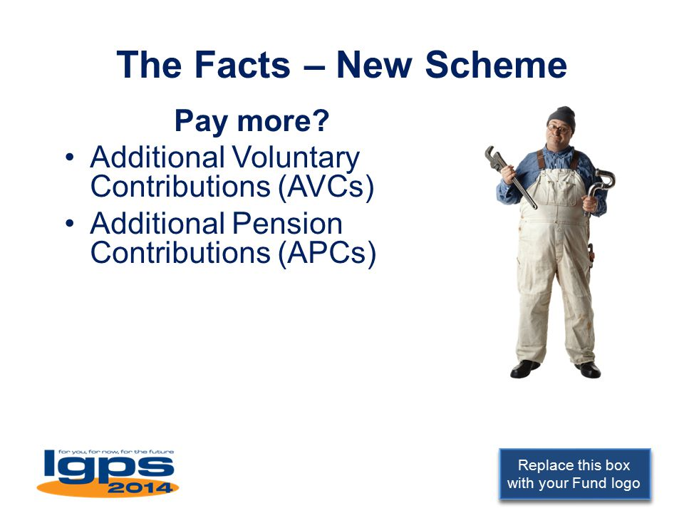 Replace this box with your Fund logo The Facts – New Scheme Pay more? Additional Voluntary Contributions (AVCs) Additional Pension Contributions (APCs