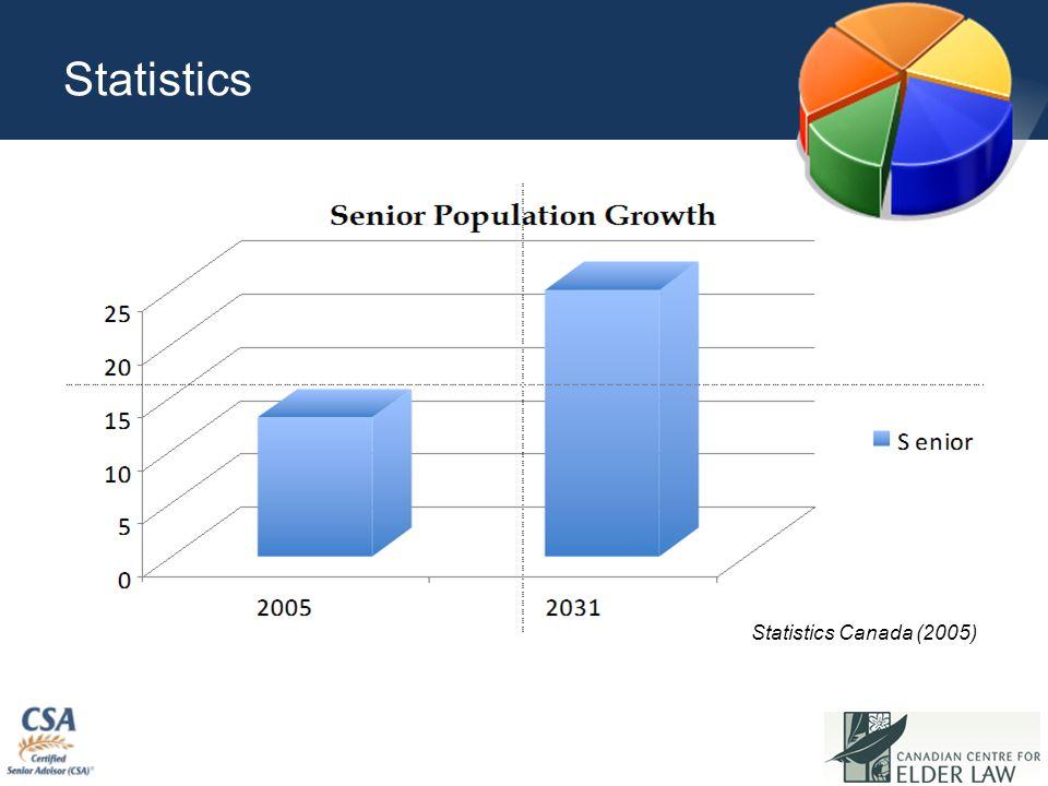 Statistics Statistics Canada (2005)
