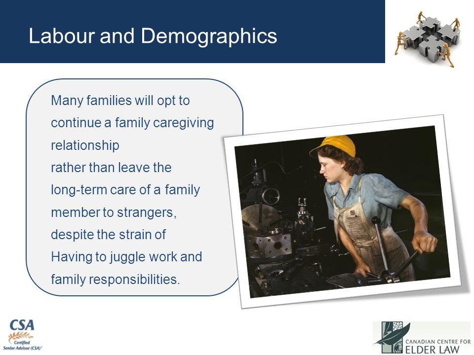 Labour and Demographics Many families will opt to continue a family caregiving relationship rather than leave the long-term care of a family member to strangers, despite the strain of Having to juggle work and family responsibilities.
