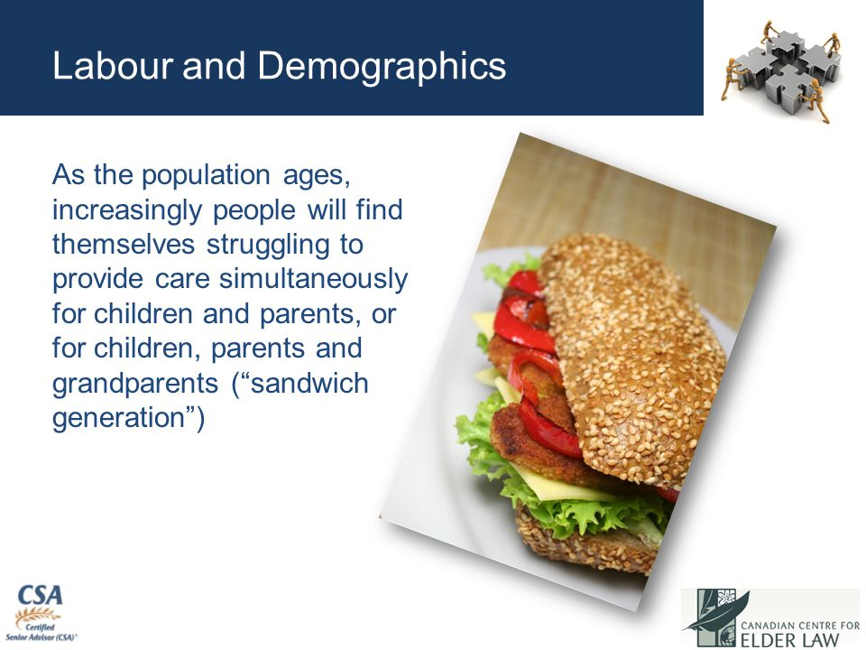 Labour and Demographics As the population ages, increasingly people will find themselves struggling to provide care simultaneously for children and parents, or for children, parents and grandparents ( sandwich generation )