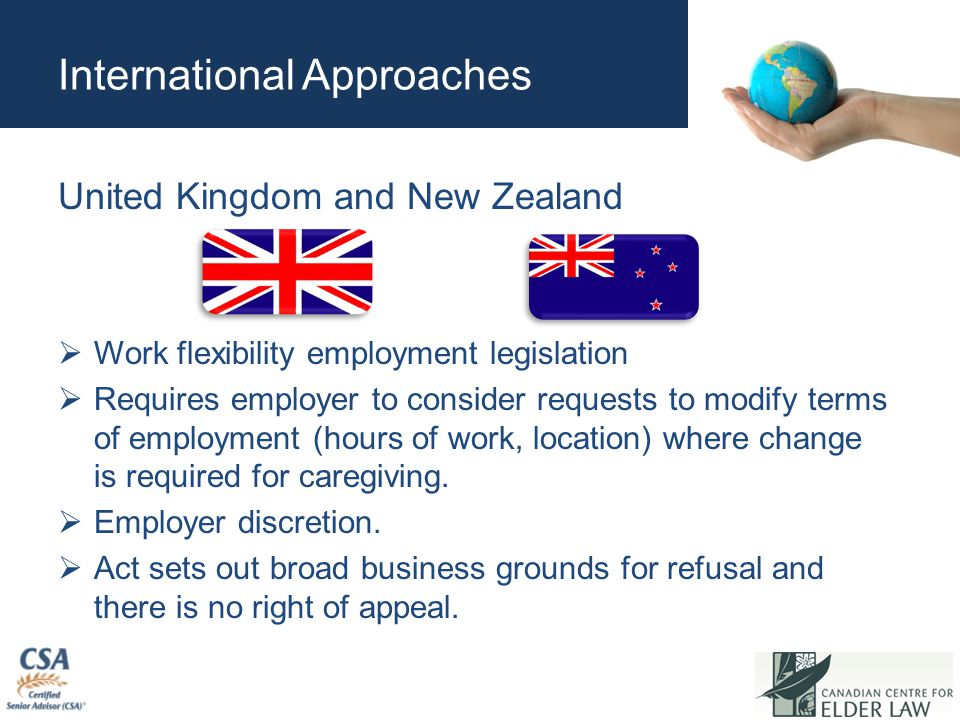 International Approaches United Kingdom and New Zealand  Work flexibility employment legislation  Requires employer to consider requests to modify terms of employment (hours of work, location) where change is required for caregiving.