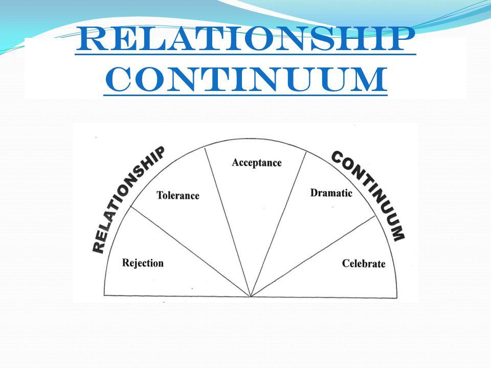 Relationship Continuum