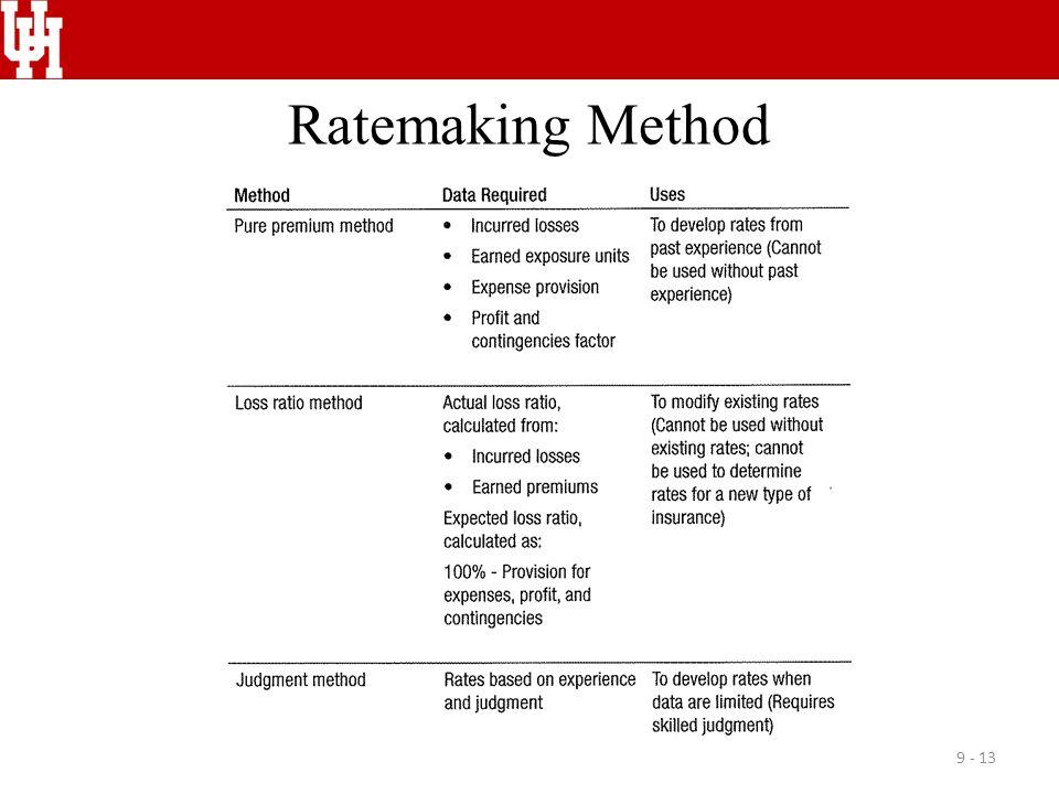 Ratemaking Method 9 - 13