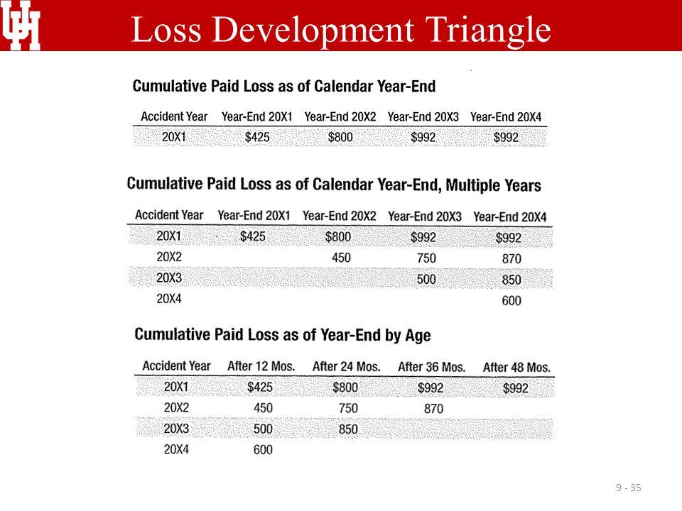 Loss Development Triangle 9 - 35