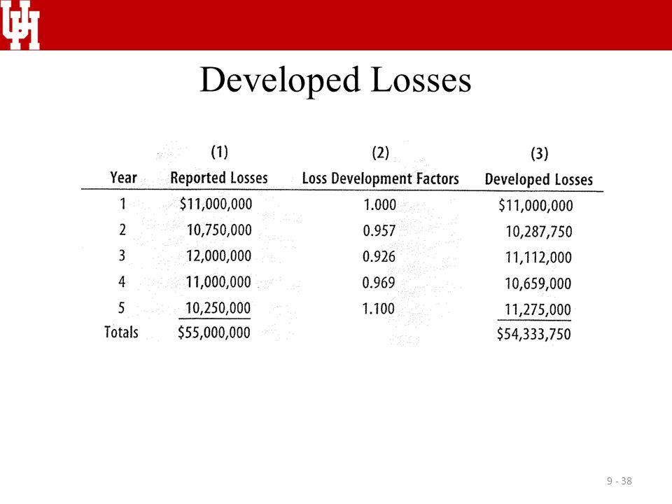 Developed Losses 9 - 38