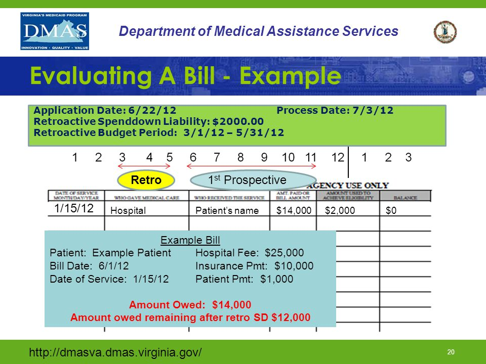 http://dmasva.dmas.virginia.gov/ 20 Department of Medical Assistance Services Evaluating A Bill - Example 1/15/12 HospitalPatient's name$14,000$2,000$0 Example Bill Patient: Example PatientHospital Fee: $25,000 Bill Date: 6/1/12Insurance Pmt: $10,000 Date of Service: 1/15/12Patient Pmt: $1,000 Amount Owed: $14,000 Amount owed remaining after retro SD $12,000 1 st ProspectiveRetro Application Date: 6/22/12 Process Date: 7/3/12 Retroactive Spenddown Liability: $2000.00 Retroactive Budget Period: 3/1/12 – 5/31/12